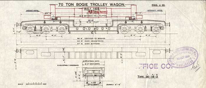 Portfolio of an Original Unique 1904 North Eastern Railway Diagrams of  Wagons, Works Department, Date Stamped Drawing Office, Darlington &  Gateshead,